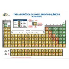 Grupo editorial raf tabla periodica raf med pte c25 urtaz Images