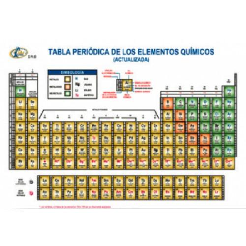 Tabla tabla periodica raf med pte c25 urtaz Images