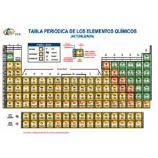 Laminas biogrficas y mapas tabla periodica raf gde ptec25 urtaz Images
