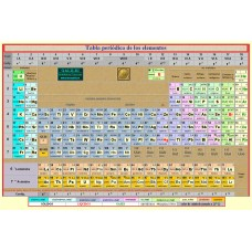 Laminas biogrficas y mapas tabla periodica de los elementos de colores urtaz Images