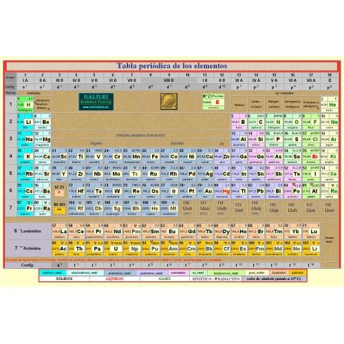 Tabla tabla periodica de los elementos de colores urtaz Gallery